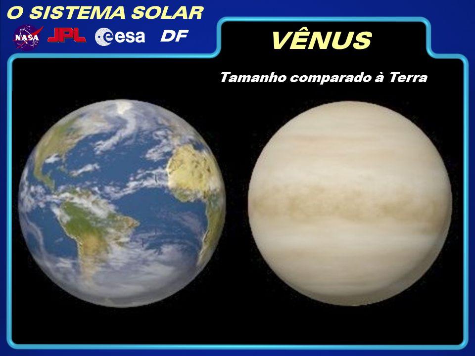 O SISTEMA SOLAR DF VÊNUS Tamanho comparado à Terra