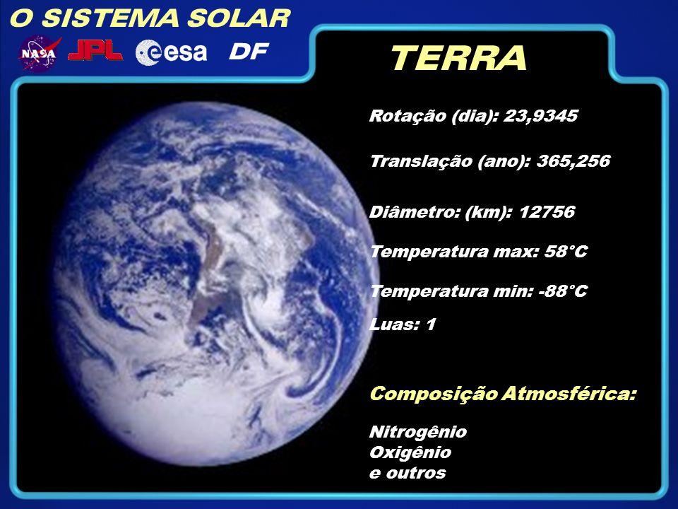 TERRA O SISTEMA SOLAR DF Composição Atmosférica: