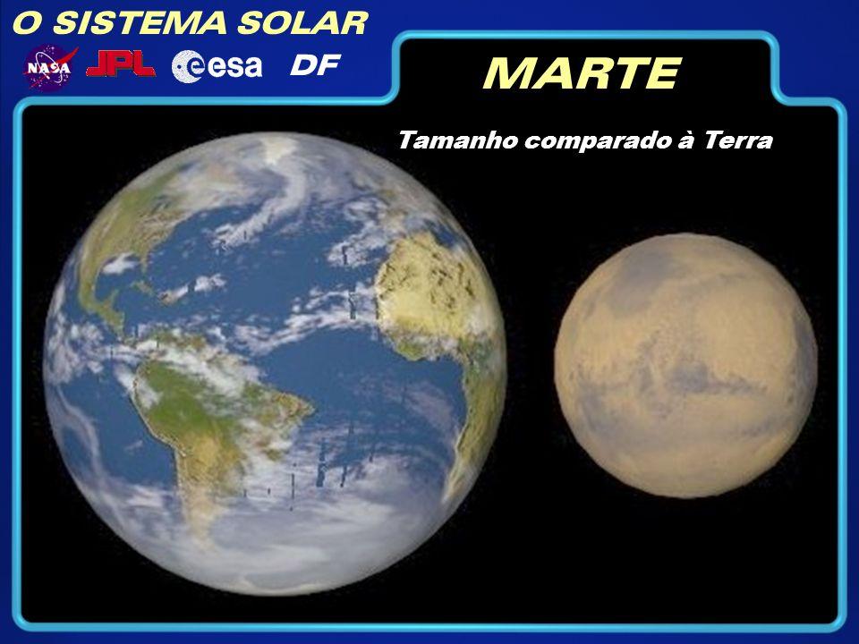 O SISTEMA SOLAR DF MARTE Tamanho comparado à Terra