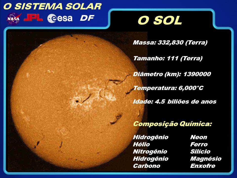 O SOL O SISTEMA SOLAR DF Composição Química: Massa: 332,830 (Terra)