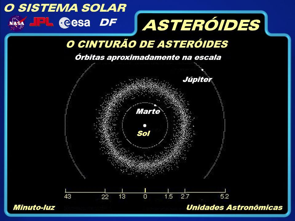 ASTERÓIDES O SISTEMA SOLAR DF O CINTURÃO DE ASTERÓIDES