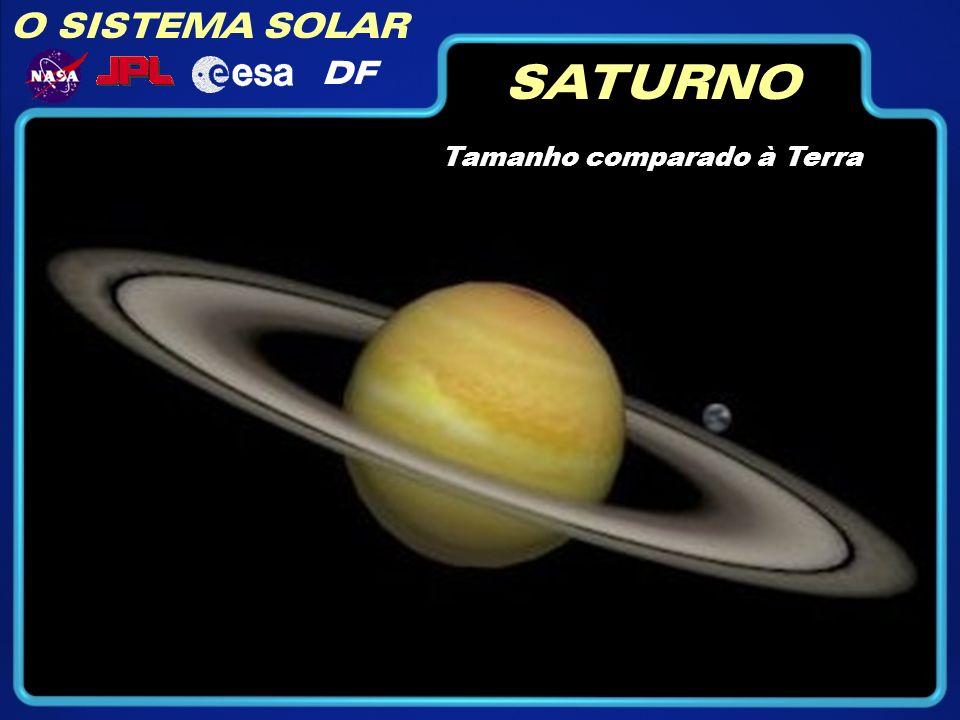 O SISTEMA SOLAR DF SATURNO Tamanho comparado à Terra