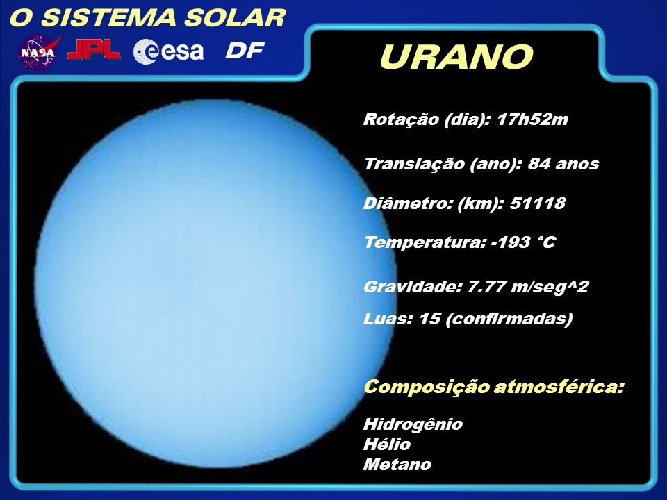 URANO O SISTEMA SOLAR DF Composição atmosférica: Rotação (dia): 17h52m