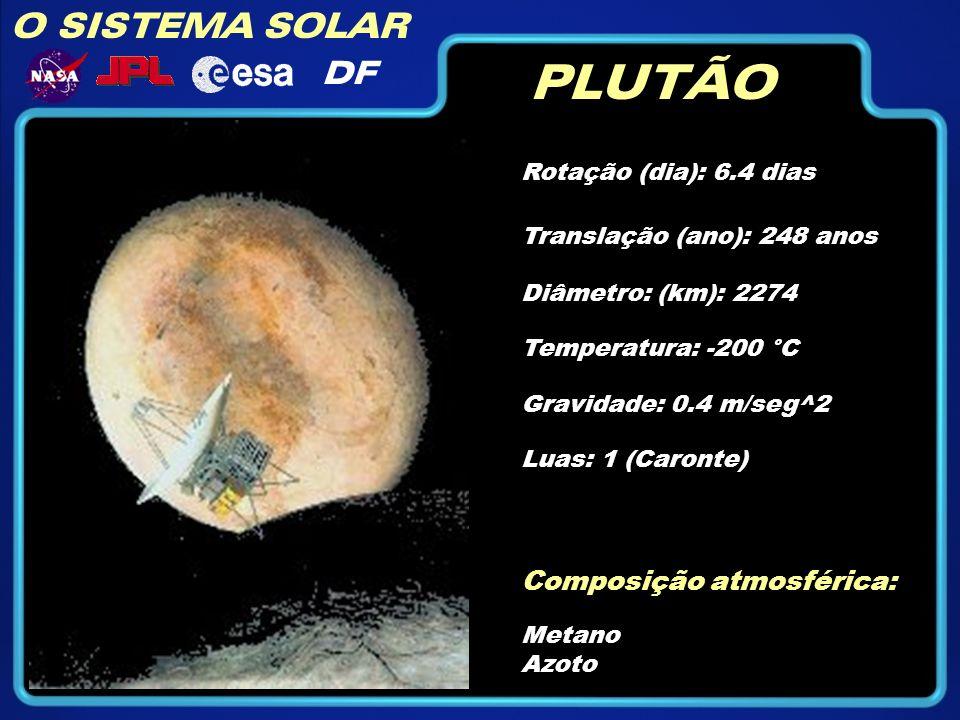 PLUTÃO O SISTEMA SOLAR DF Composição atmosférica: