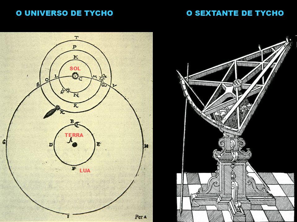 O UNIVERSO DE TYCHO O SEXTANTE DE TYCHO SOL TERRA LUA