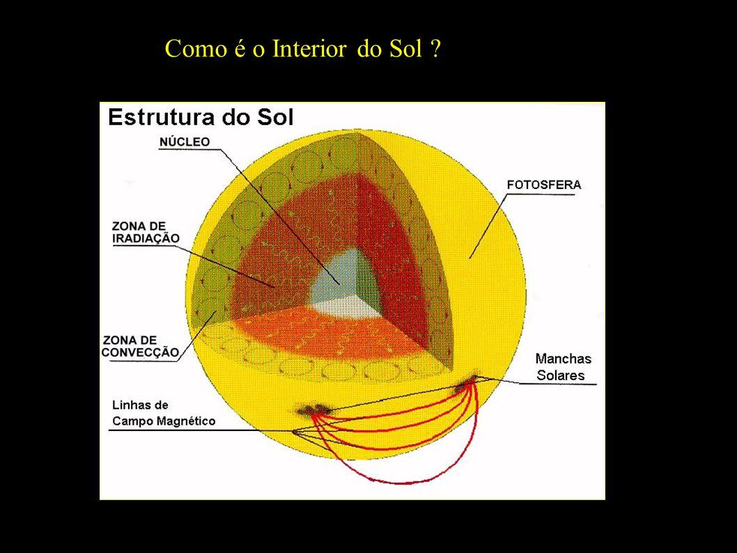 Como é o Interior do Sol