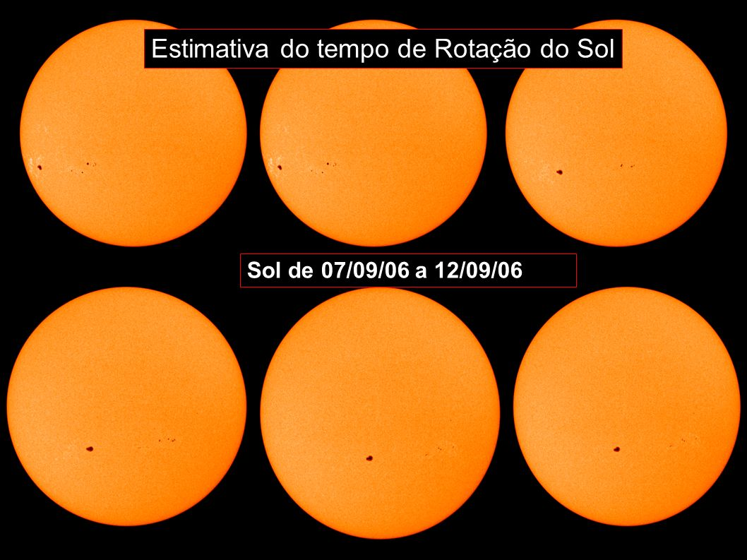 Estimativa do tempo de Rotação do Sol