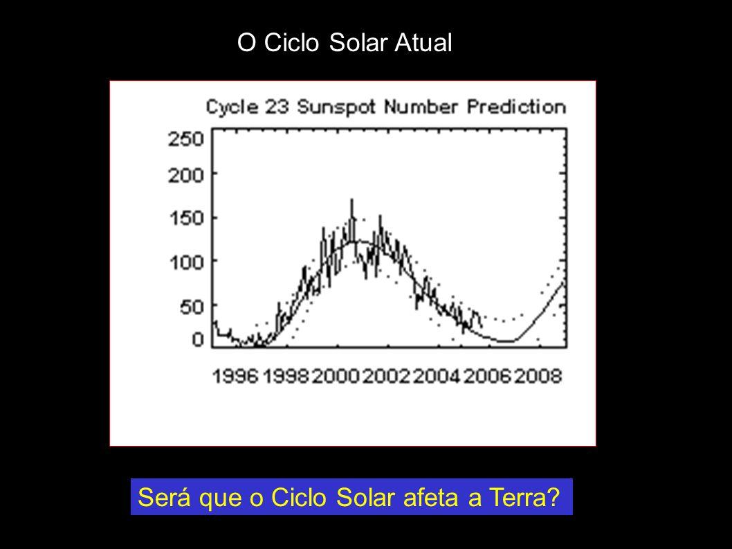 O Ciclo Solar Atual Será que o Ciclo Solar afeta a Terra