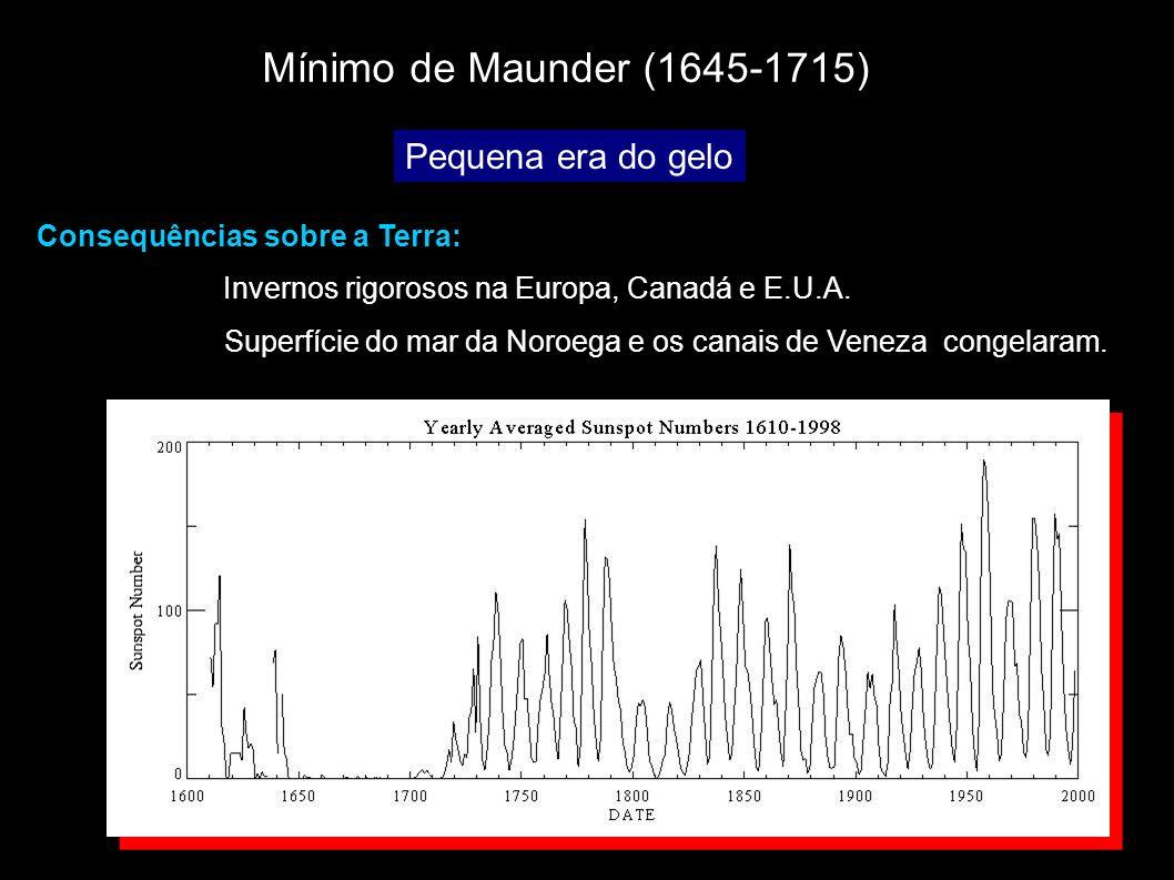 Mínimo de Maunder (1645-1715) Pequena era do gelo