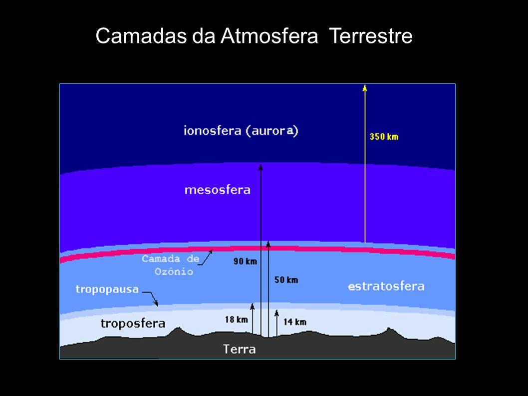 Camadas da Atmosfera Terrestre