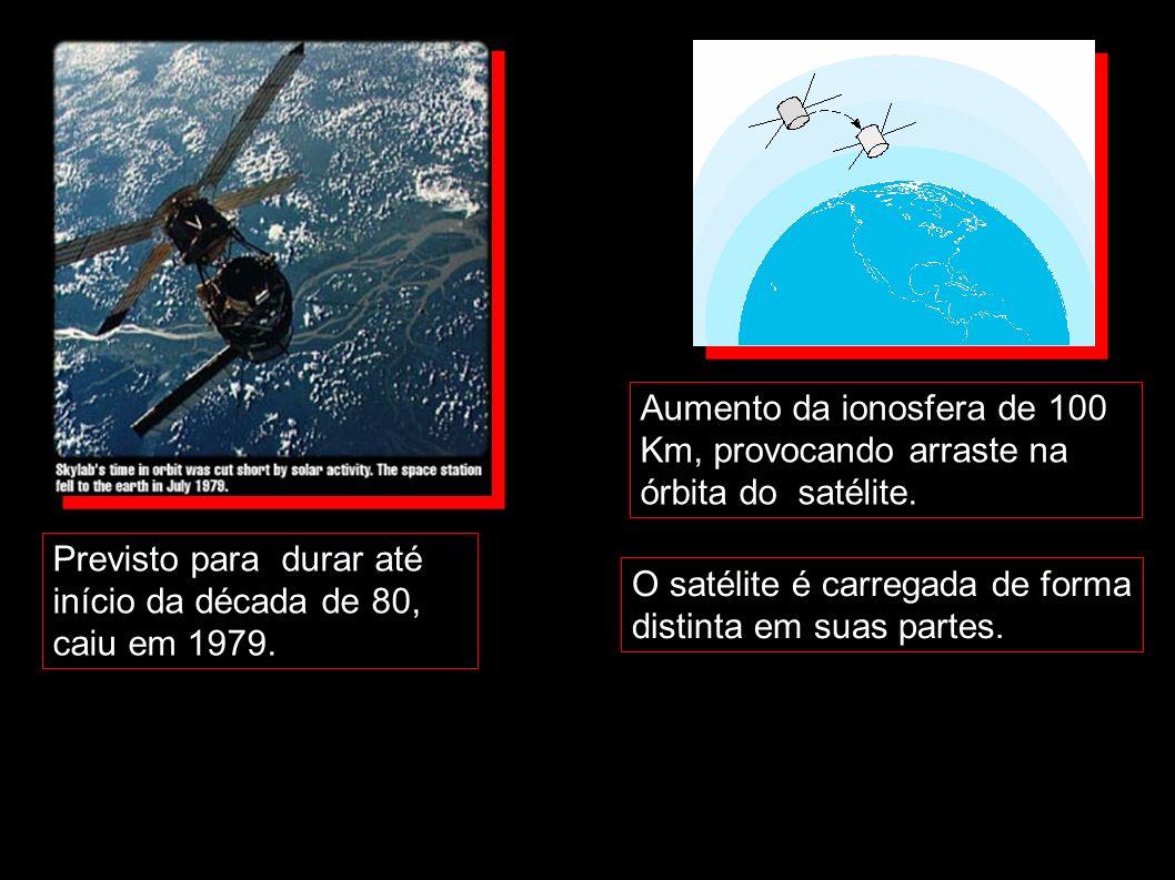 Aumento da ionosfera de 100 Km, provocando arraste na órbita do satélite.