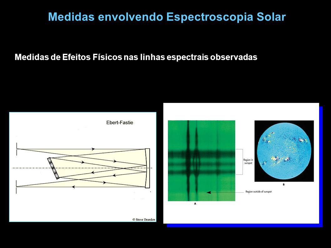 Medidas envolvendo Espectroscopia Solar