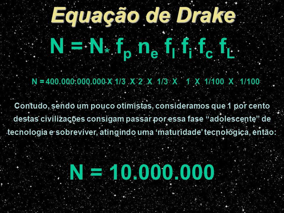 Equação de Drake N = N* fp ne fl fi fc fL N = 10.000.000