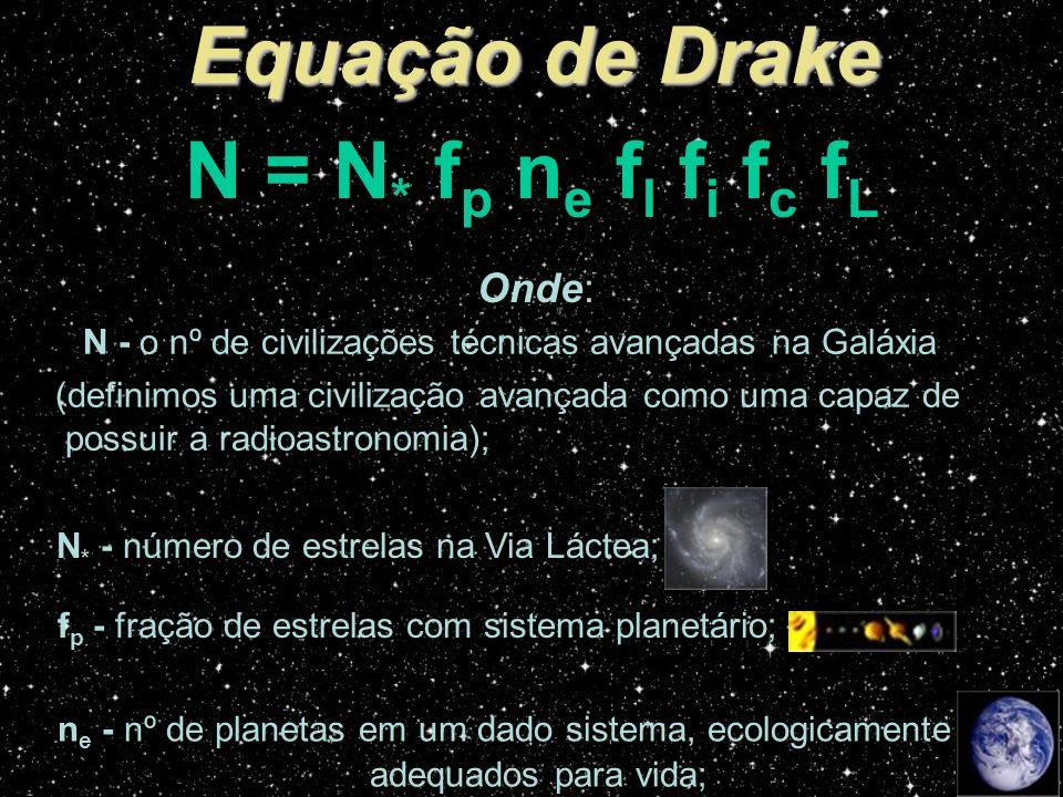 Equação de Drake N = N* fp ne fl fi fc fL