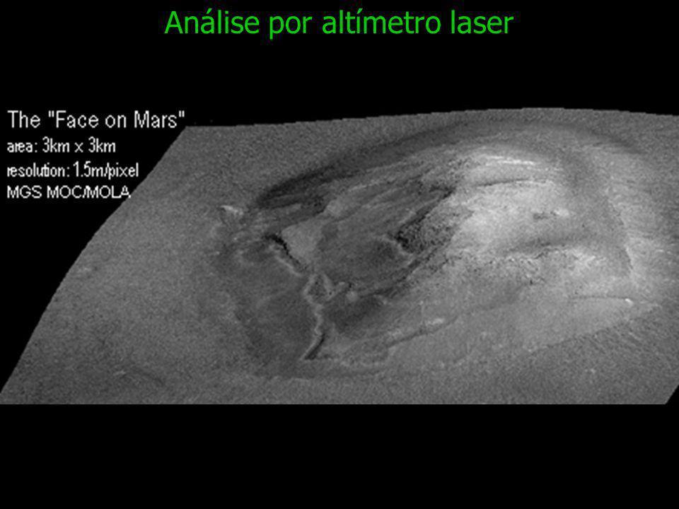Análise por altímetro laser