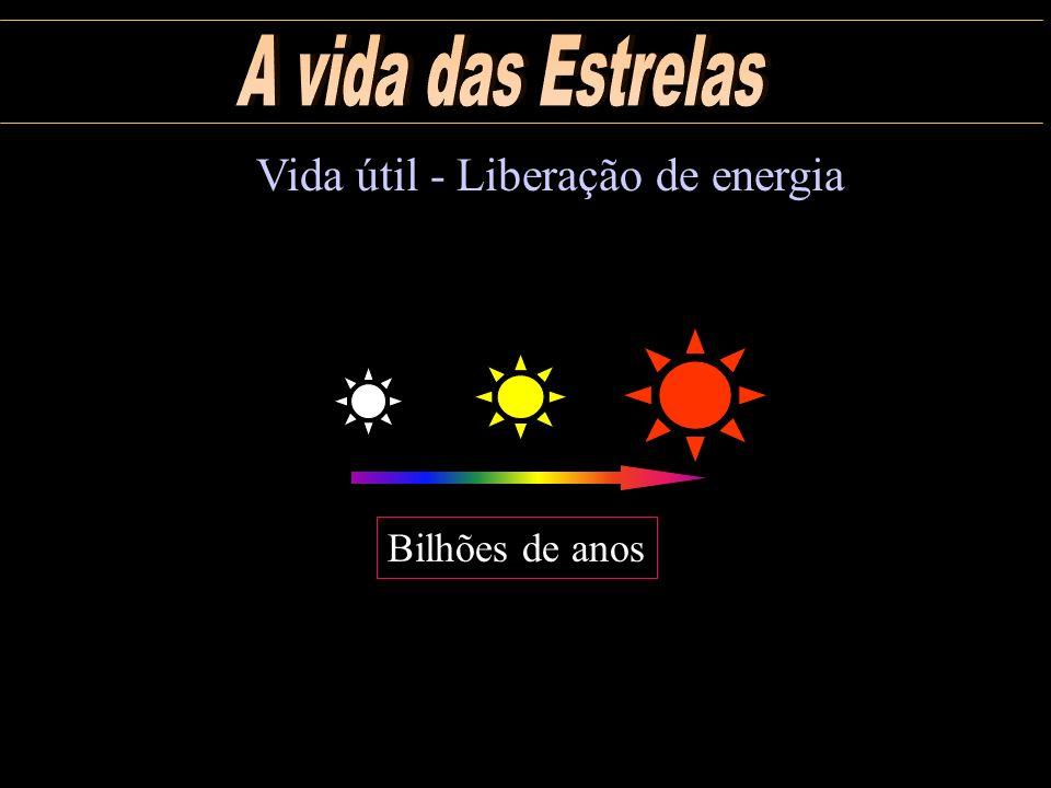 A vida das Estrelas Vida útil - Liberação de energia Bilhões de anos