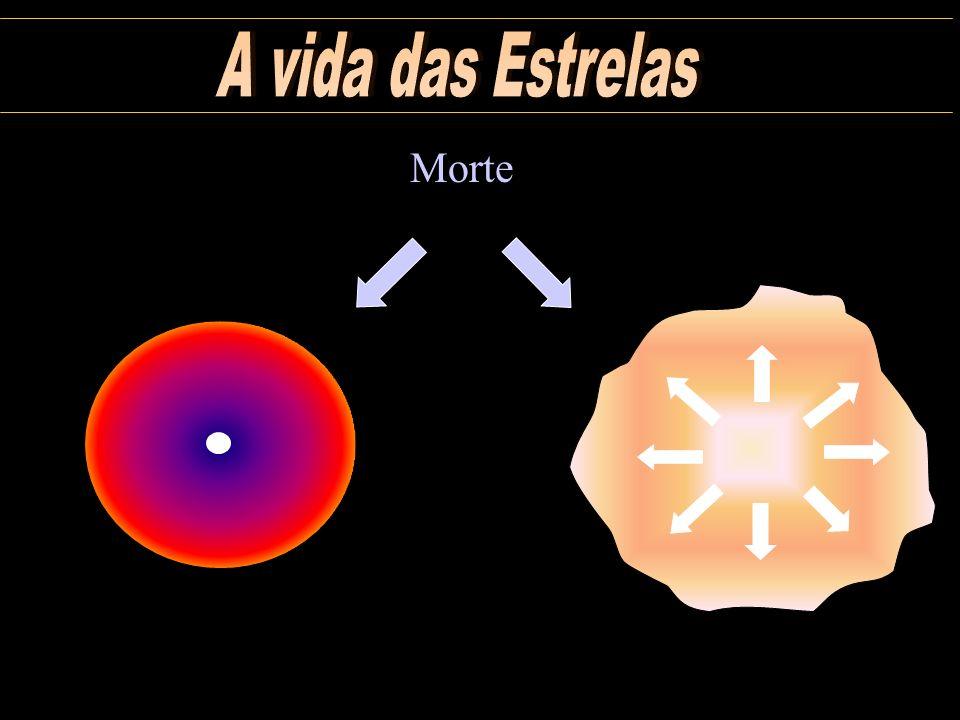 A vida das Estrelas Morte