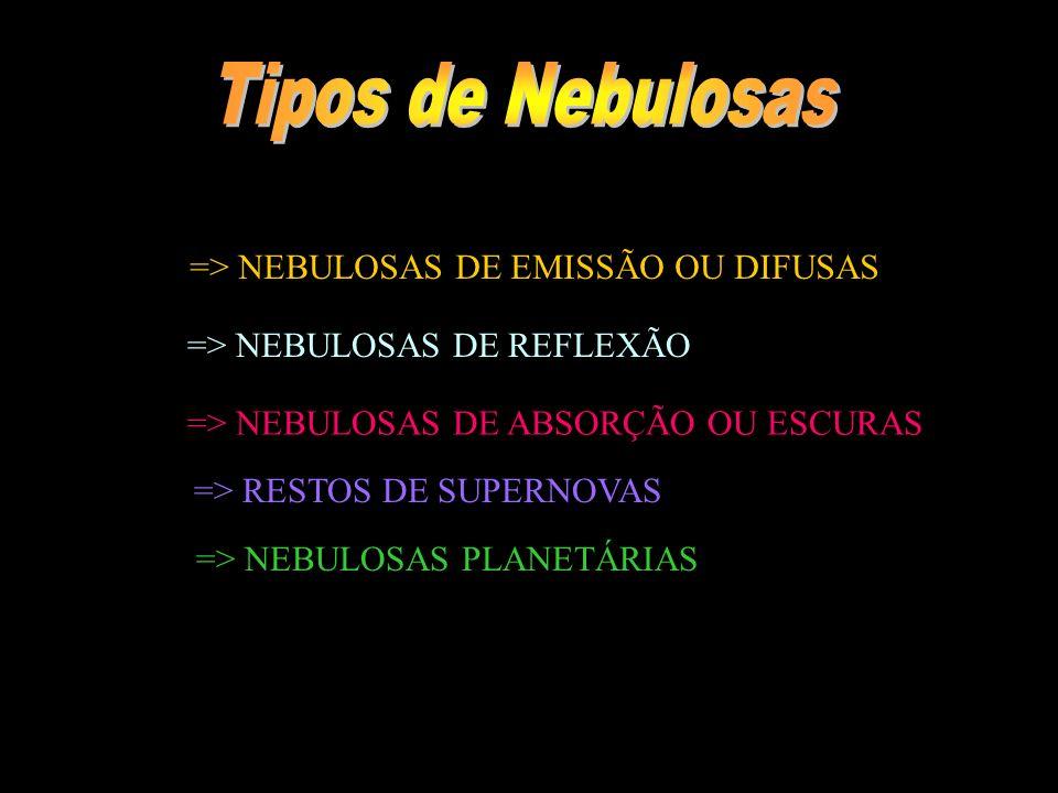 Tipos de Nebulosas => NEBULOSAS DE EMISSÃO OU DIFUSAS