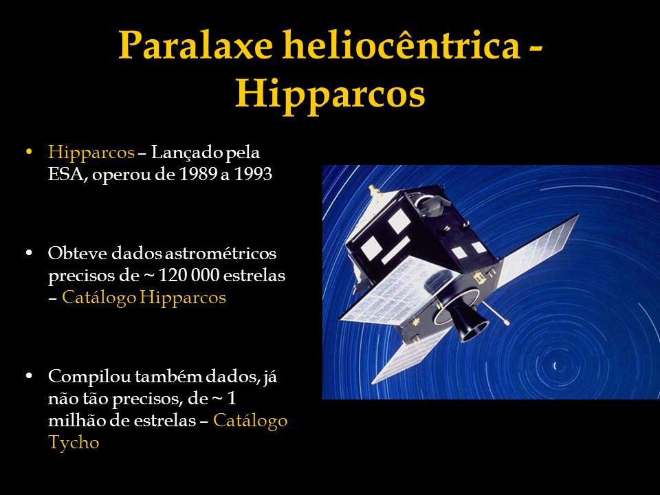 Paralaxe heliocêntrica - Hipparcos