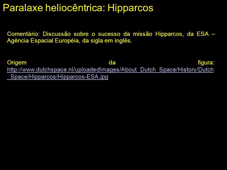 Paralaxe heliocêntrica: Hipparcos