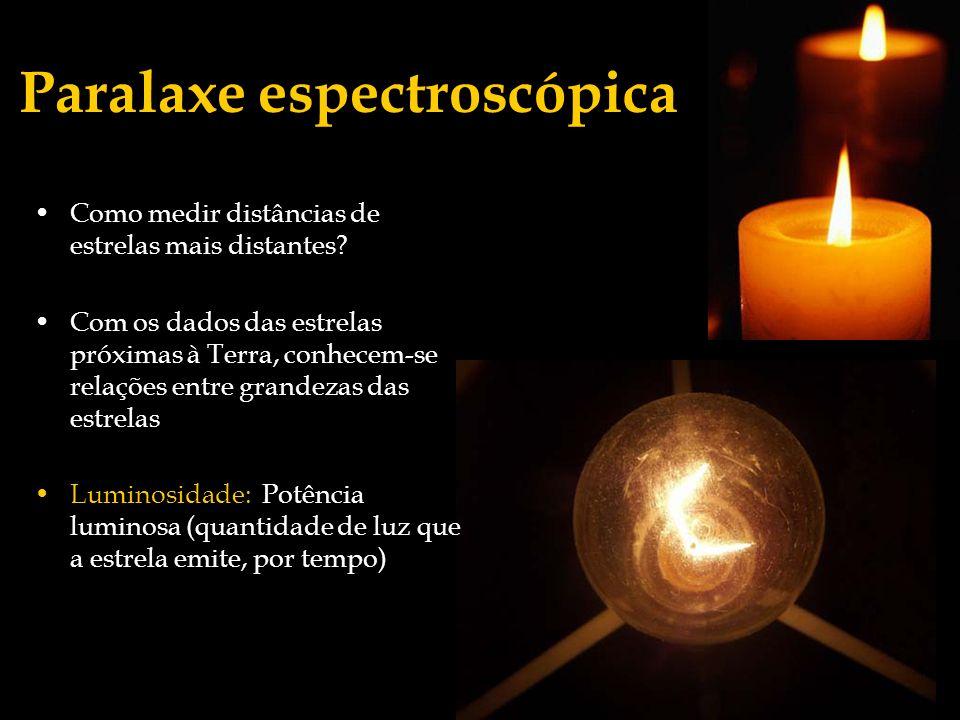 Paralaxe espectroscópica