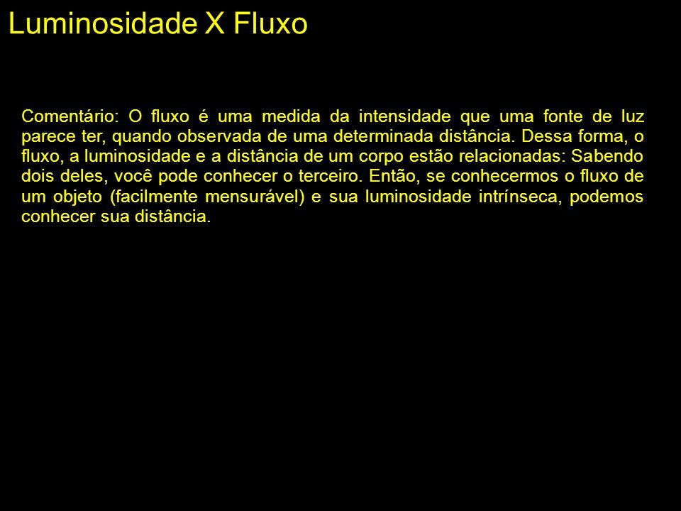 Luminosidade X Fluxo