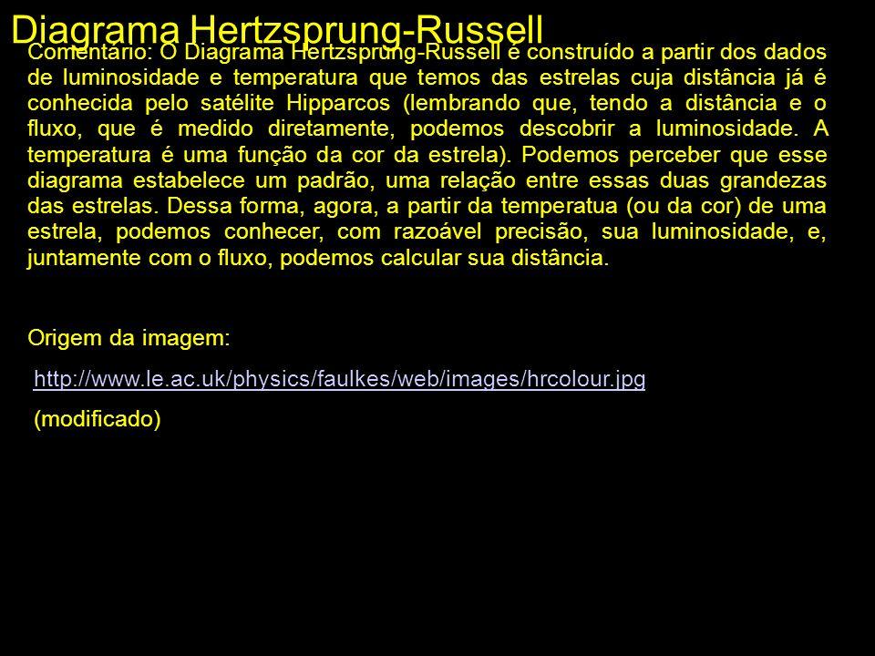 Diagrama Hertzsprung-Russell