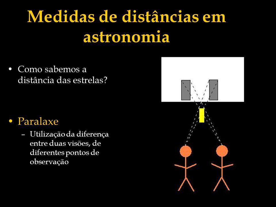 Medidas de distâncias em astronomia
