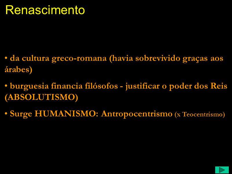 Renascimento da cultura greco-romana (havia sobrevivido graças aos árabes) burguesia financia filósofos - justificar o poder dos Reis (ABSOLUTISMO)