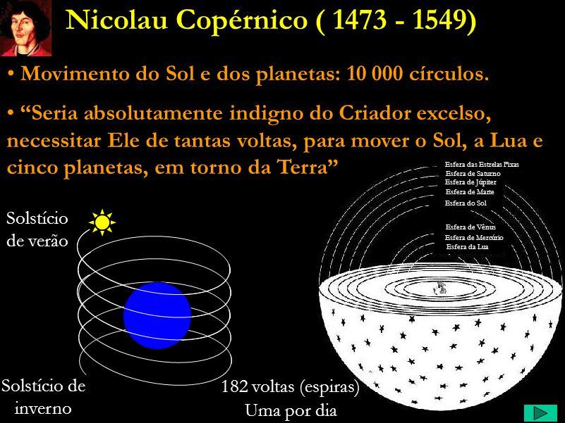 Esfera das Estrelas Fixas