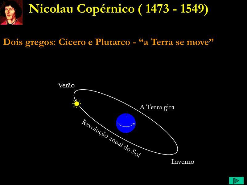Nicolau Copérnico ( 1473 - 1549) Dois gregos: Cícero e Plutarco - a Terra se move Verão. A Terra gira.