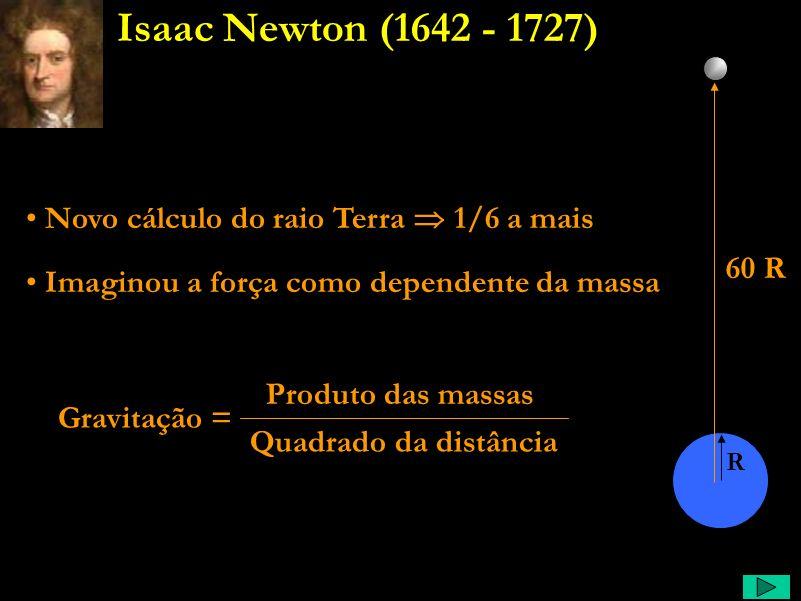 Isaac Newton (1642 - 1727) Novo cálculo do raio Terra  1/6 a mais