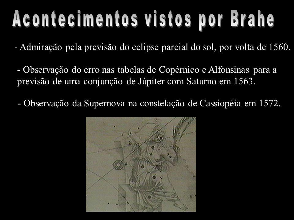 Acontecimentos vistos por Brahe