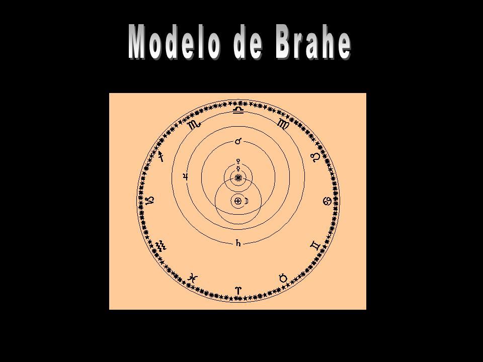 Modelo de Brahe