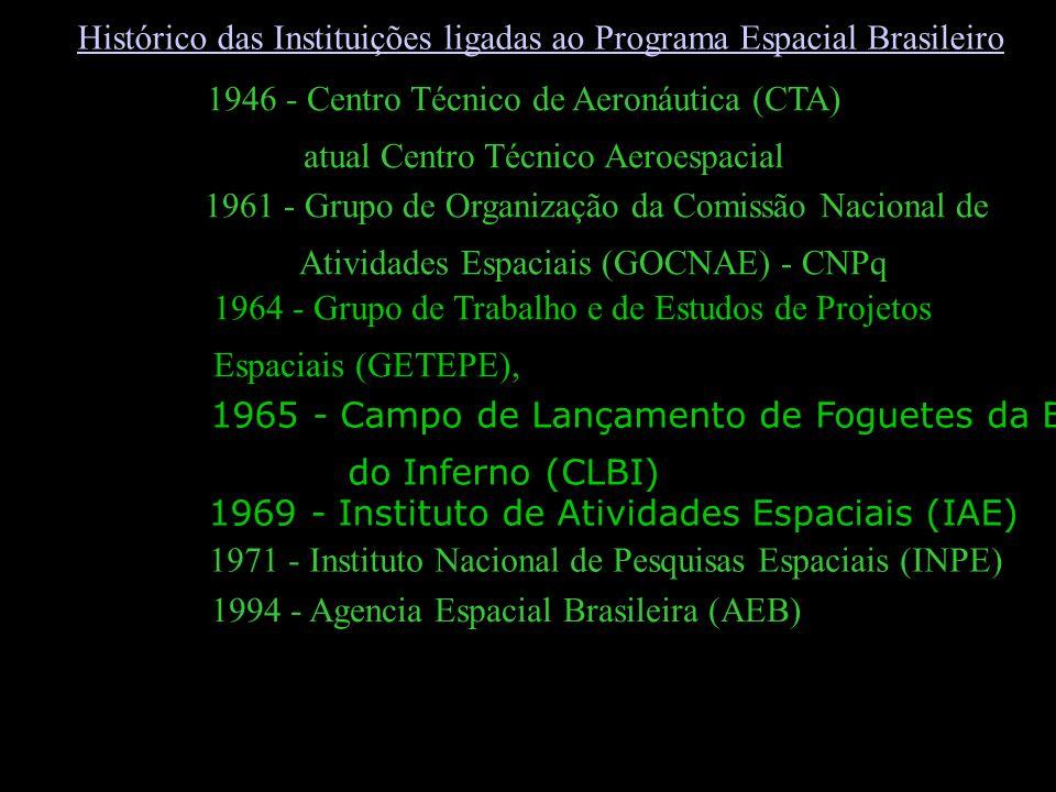 Histórico das Instituições ligadas ao Programa Espacial Brasileiro