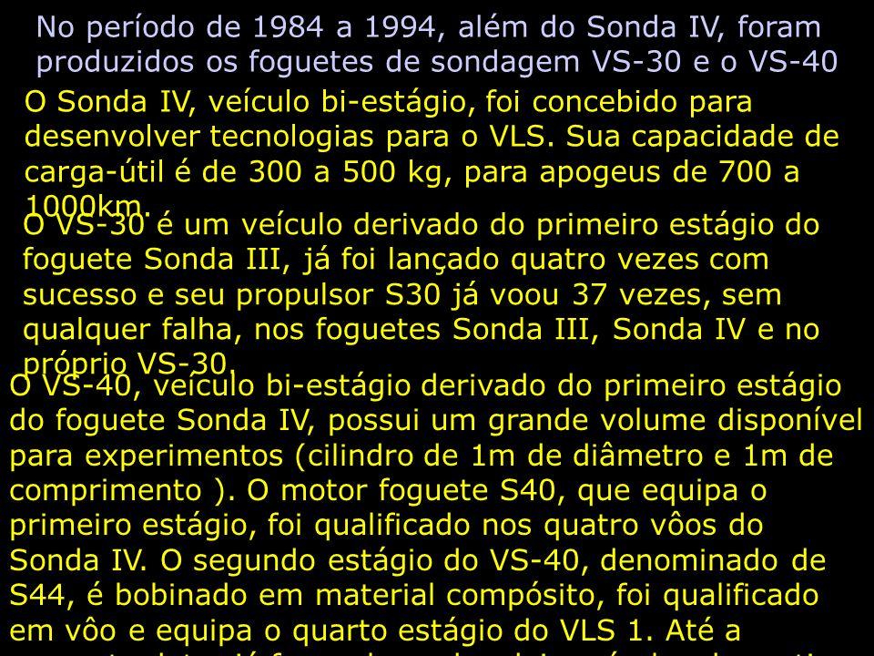 No período de 1984 a 1994, além do Sonda IV, foram produzidos os foguetes de sondagem VS-30 e o VS-40