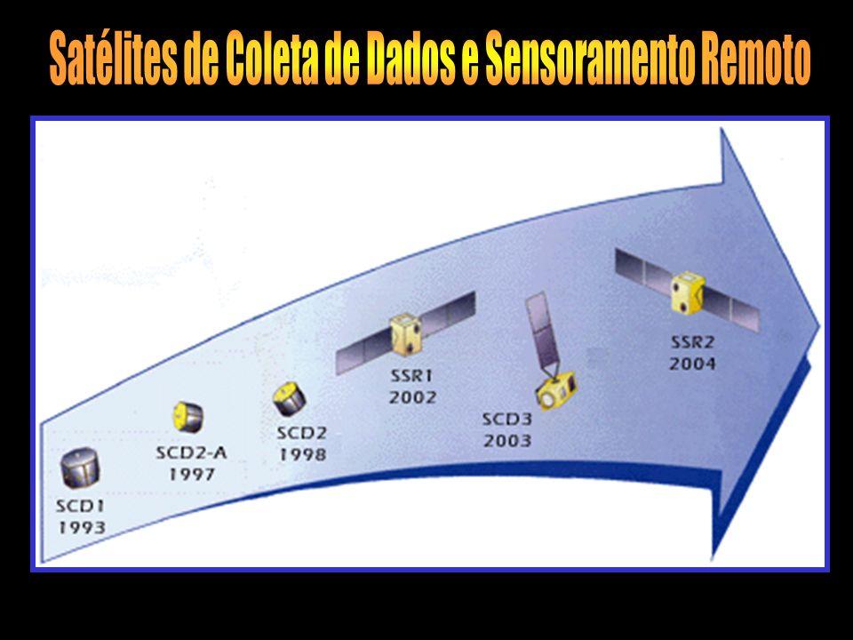 Satélites de Coleta de Dados e Sensoramento Remoto
