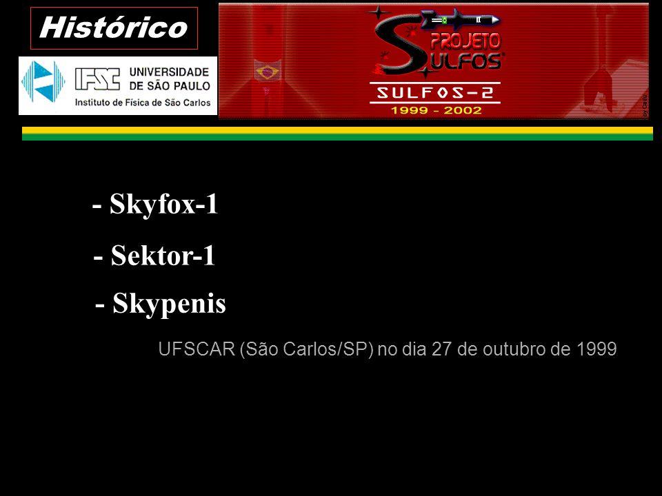 Histórico - Skyfox-1 - Sektor-1 - Skypenis