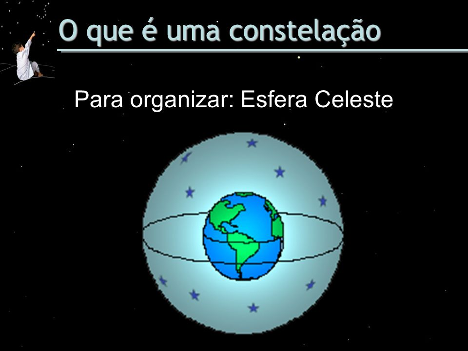 Para organizar: Esfera Celeste