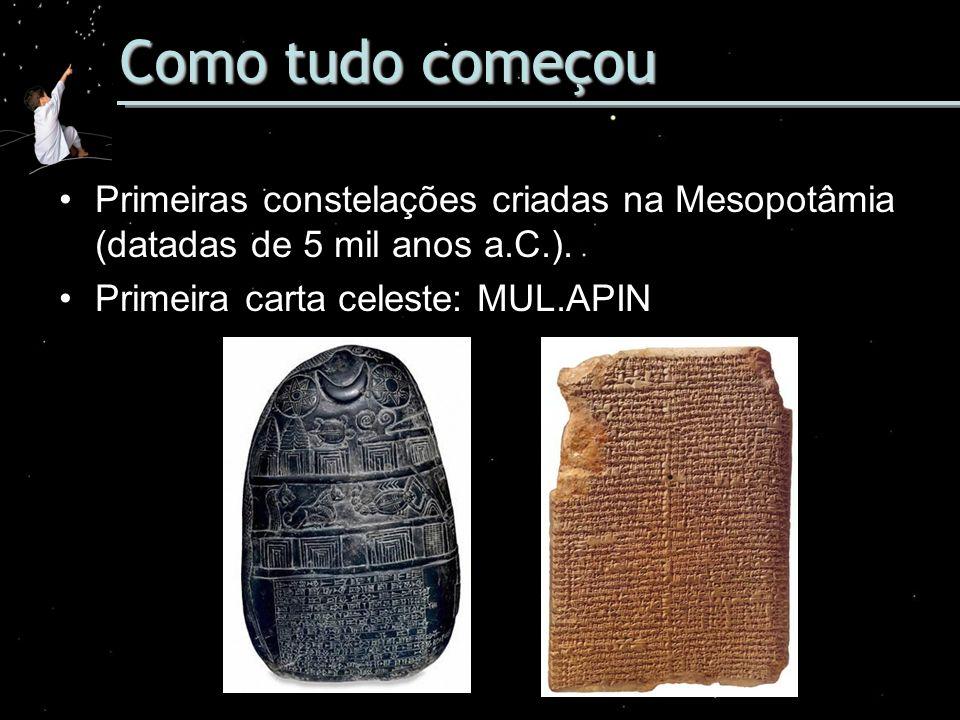 Como tudo começou Primeiras constelações criadas na Mesopotâmia (datadas de 5 mil anos a.C.). Primeira carta celeste: MUL.APIN.