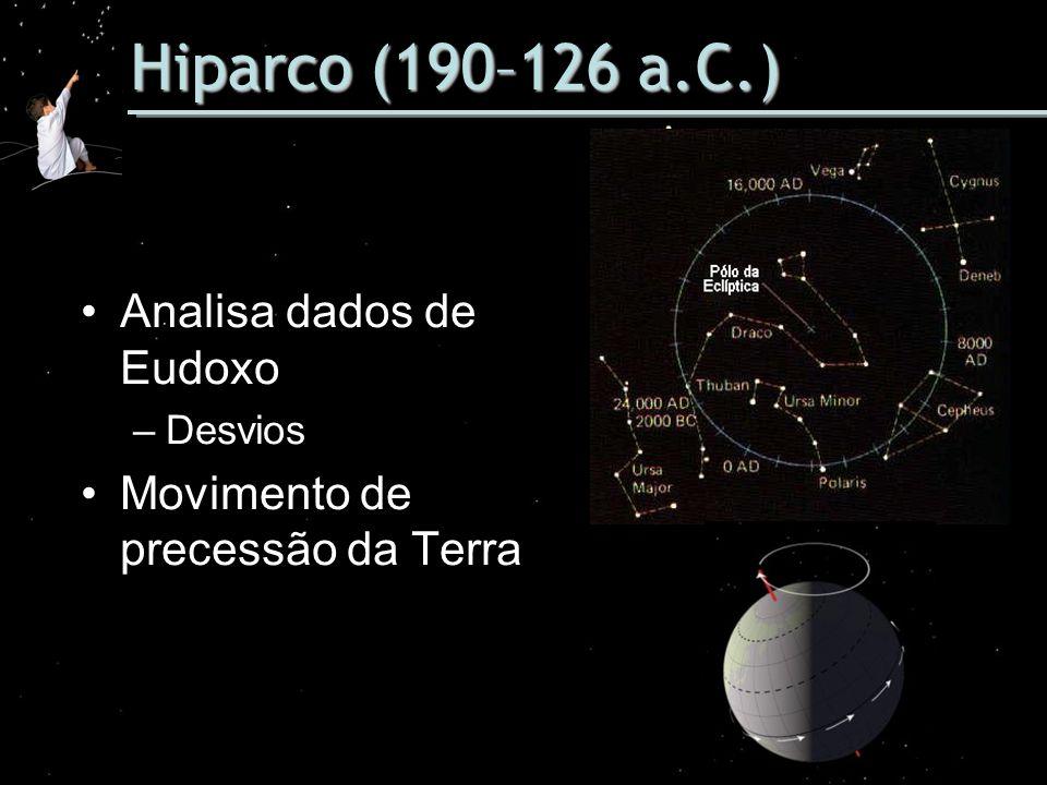 Hiparco (190–126 a.C.) Analisa dados de Eudoxo