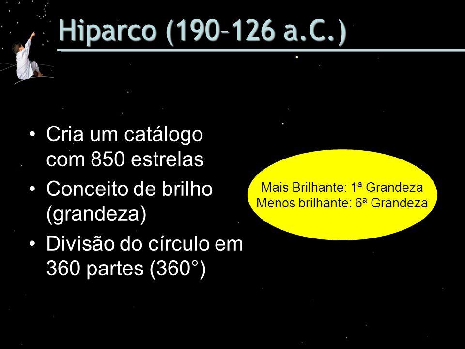 Hiparco (190–126 a.C.) Cria um catálogo com 850 estrelas