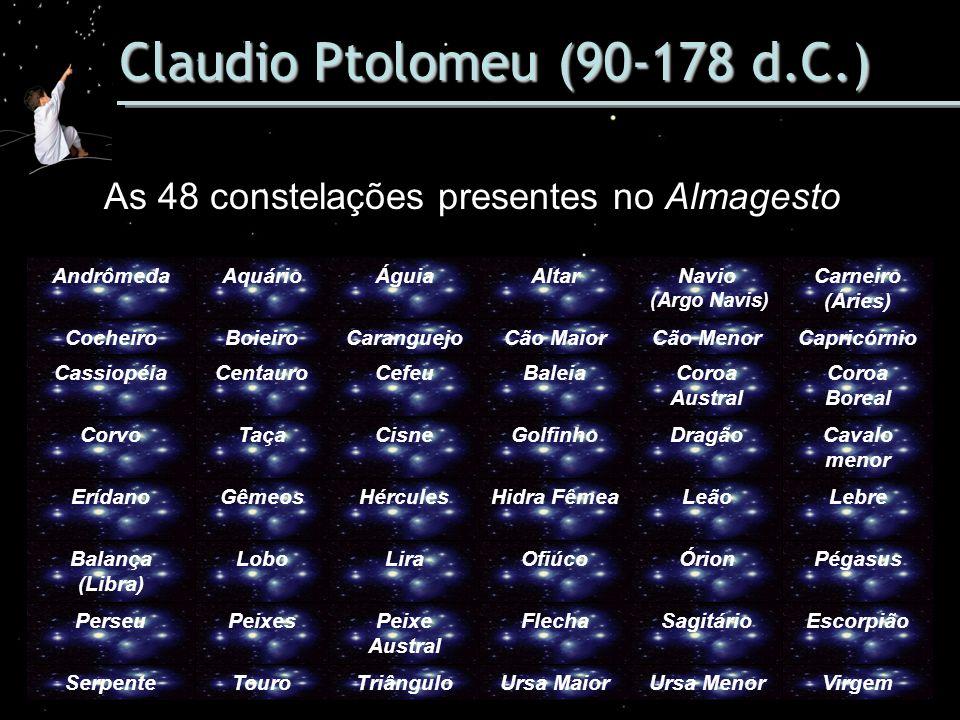 Claudio Ptolomeu (90-178 d.C.)