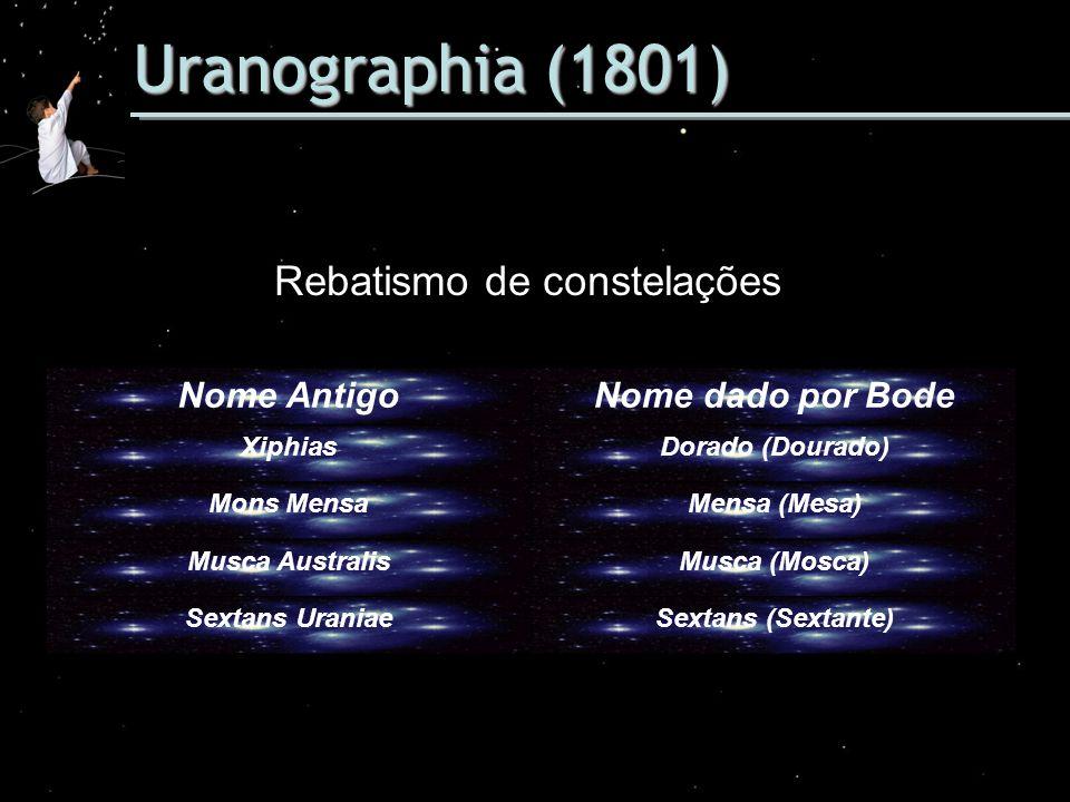 Rebatismo de constelações
