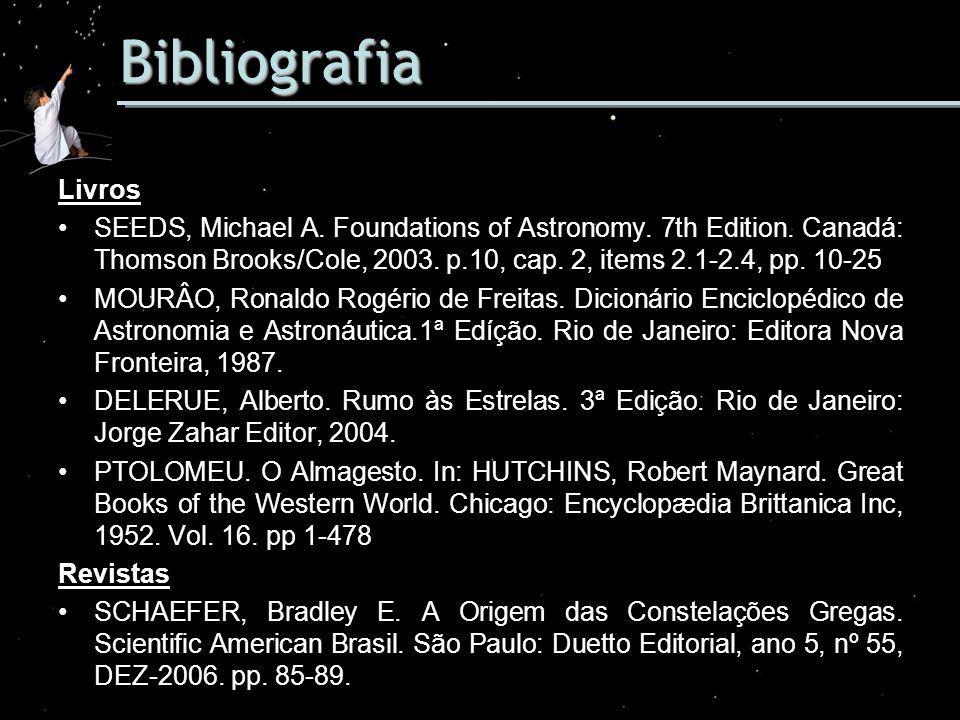 Bibliografia Livros.