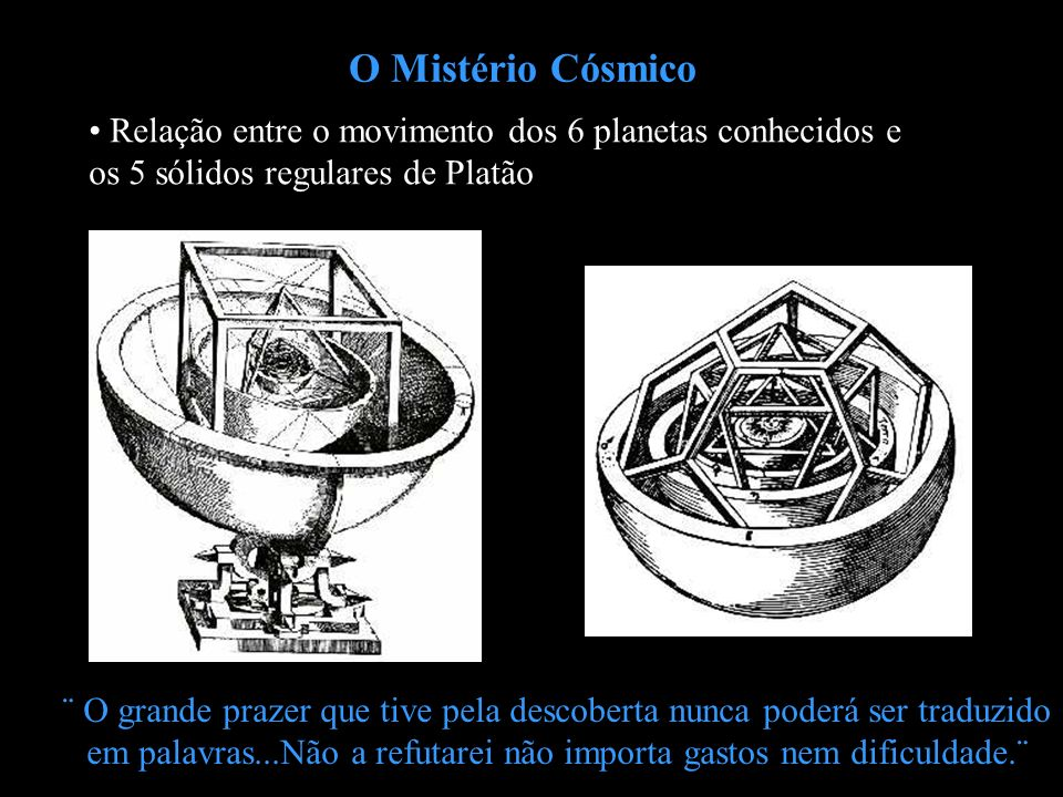 O Mistério Cósmico Relação entre o movimento dos 6 planetas conhecidos e os 5 sólidos regulares de Platão.