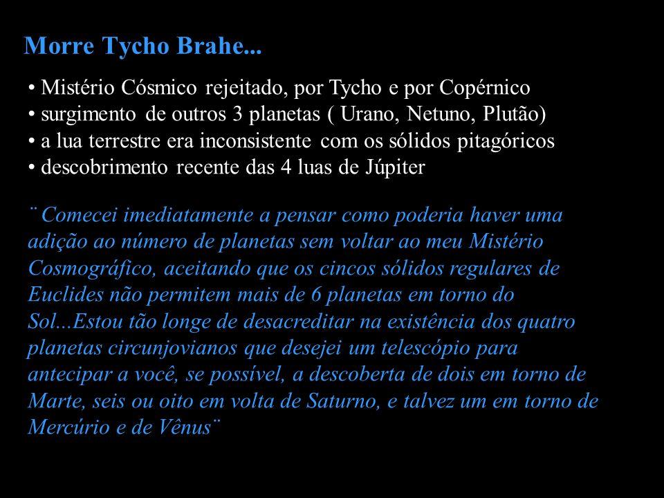 Morre Tycho Brahe... Mistério Cósmico rejeitado, por Tycho e por Copérnico. surgimento de outros 3 planetas ( Urano, Netuno, Plutão)