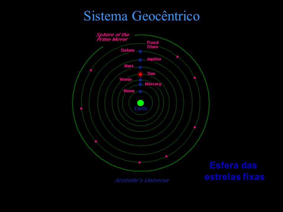 Sistema Geocêntrico Esfera das estrelas fixas