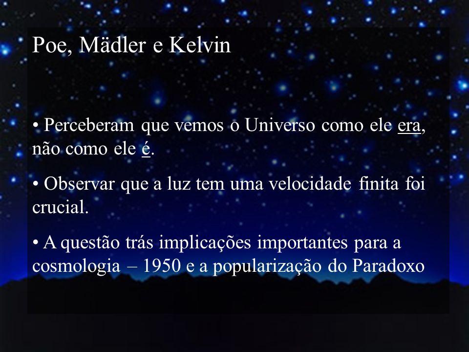 Poe, Mädler e Kelvin Perceberam que vemos o Universo como ele era, não como ele é. Observar que a luz tem uma velocidade finita foi crucial.