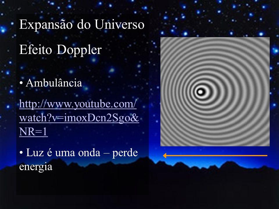 Expansão do Universo Efeito Doppler Ambulância
